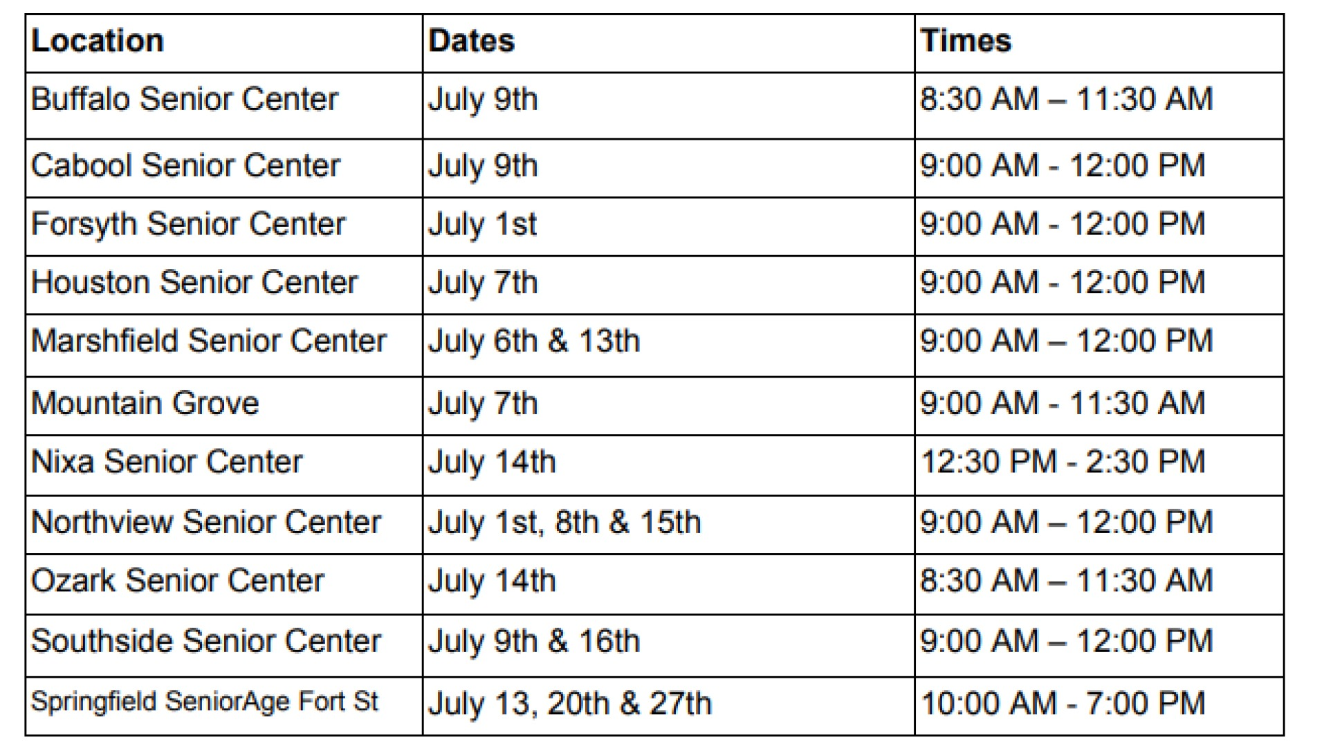 Farmers Market Voucher Program July Distribution Schedule